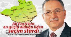 Ekmeleddin İhsanoğlu AKP'nin Harman Olduğu Yerden Başlıyor