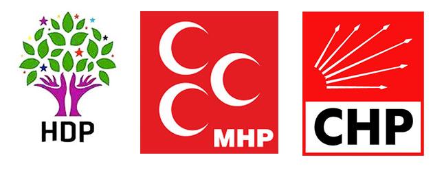 CHP MHP ve HDP'nin 7 Haziran Genel Seçimlerinde İttifak Yaptığını Düşünüyor Musunuz?