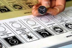 Diyarbakır Genel Seçim Sonuçları