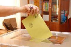 Bartın Genel Seçim Sonuçları