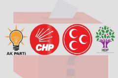 Dört Araştırma Şirketine Göre Ak Parti'nin Oy Oranı Kaç?
