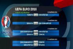 Euro 2016 Kura Çekimi Sonuçlandı