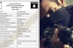 İngiliz Kanalı 22 Bin IŞİD Militanının Listesini Ele Geçirildiğini Duyurdu