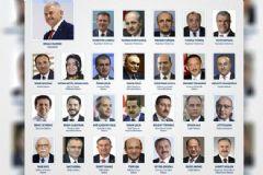 Yeni Hükümetin Kurulmasıyla 8 Bakan Koltuğundan Oldu