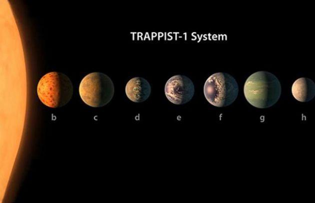 NASA: Dünya Benzeri 7 Gezegen Bulundu